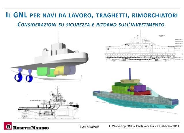 Luca Martinelli  III Workshop GNL – Civitavecchia - 25 febbraio 2014
