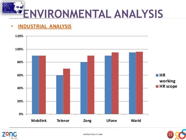 environmental analysis and industry analysis essay Environment & pest analysis: an approach to external particular corporation's task environment is a part of industry analysis environment analysis is.