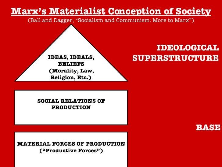 base and superstructure Base and superstructure: the role of consciousness base and superstructure: the role of consciousness chapter: (p61) chapter 3 base and superstructure: the role of.