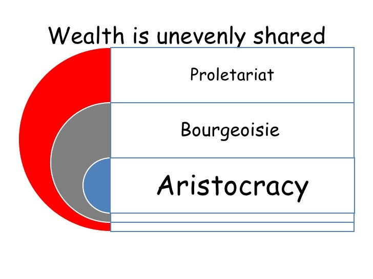 an explanation of proletarians and bourgeoisie in marxs capital In section 1, bourgeois and proletarians, marx delineates his vision of history, focusing on the development and eventual destruction of the bourgeoisie, the dominant class of his day before the bourgeoisie rose to prominence, society was organized according to a feudal order run by aristocratic landowners and corporate guilds.