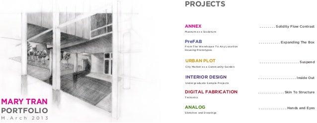 PROJECTS ANNEX  . . . . . . . . Solidity Flow Contrast  Museum as a Sculpture  PreFAB  . . . . . . . . . . . Expanding The...