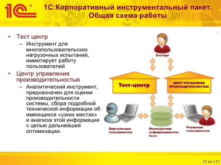 Общая схема работы
