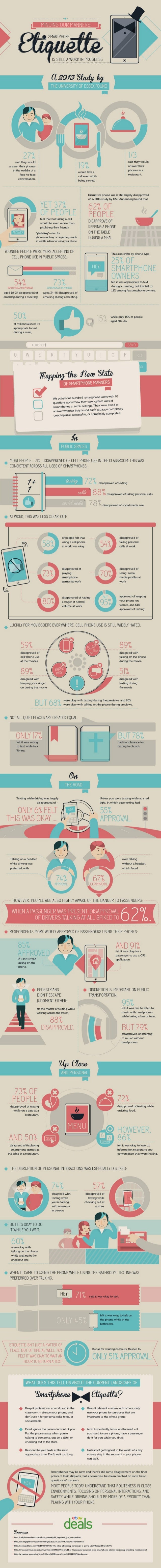 Smartphone etiqutte