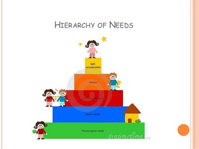 an introduction to maslows hierarchy 547) maslow's needs theory has been variously adapted, developed, modified and restated since maslow published his theory of motivation, it has become one of the most popular and often cited theories of human motivation in the present study, maslow's hierarchy of needs is adapted and.