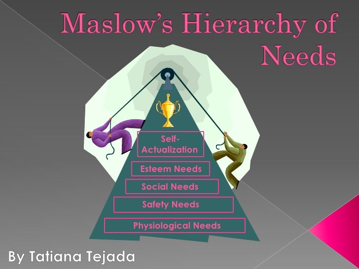 Maslow's Hierarchy of Needs<br />Self- <br />Actualization<br />Esteem Needs<br />Social Needs <br />Safety Needs<br />   ...