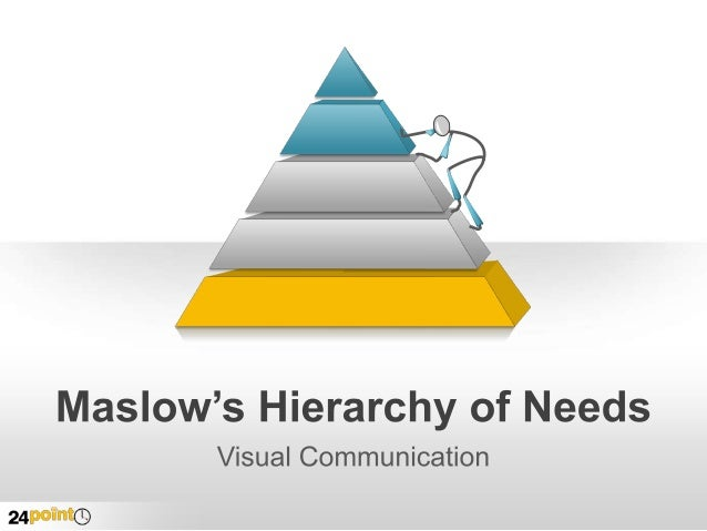 Maslow's Hierarchy of Needs - Editable PowerPoint Slides