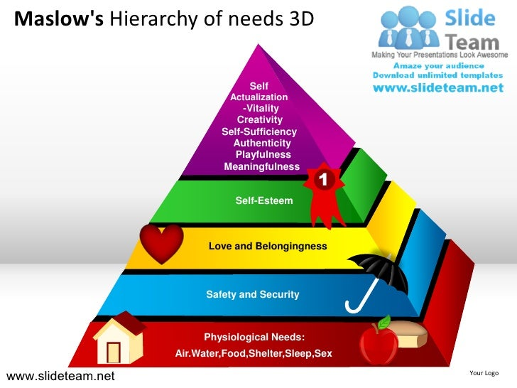 Maslow's hierarchy of needs 3d powerpoint ppt templates.