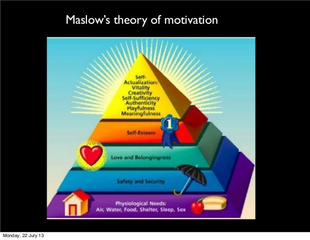 maslows motivational theory This web site was created for use by students in psy 501 the material on these  pages is not intended for use by individuals not enrolled in that course.