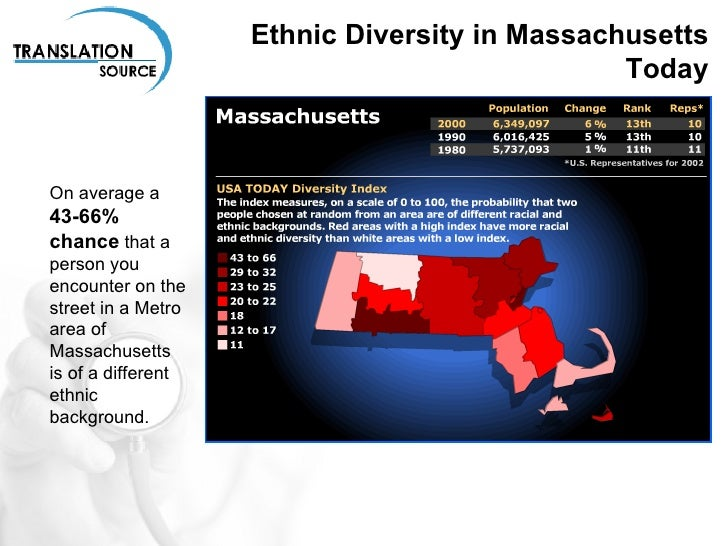 ethnicity in massachusetts The second report projects demographics for the next 25 years massachusetts united states total households : 31,139: 2,528,592: 115,731,304.