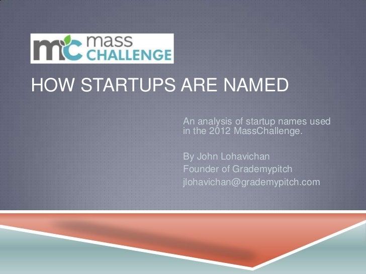 MassChallenge Startup Names Analysis