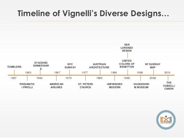 A Timeline Legacy of Massimo Vignelli!