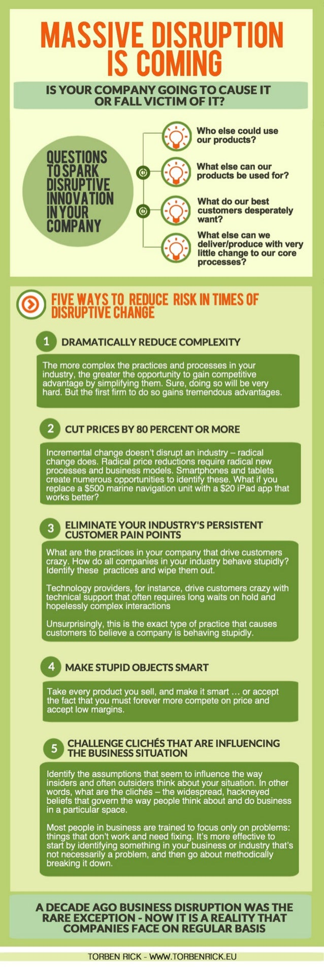 Infographic: Disrupt your own business before someone else does