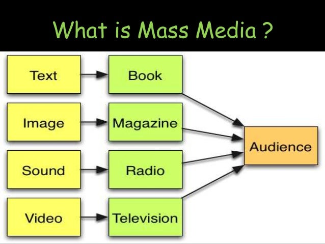 mass medias effects on sterotyping Mass media refers to any type of communication, be it written, spoken, or broadcast, that reaches a large audience limited-effects theory: coming about in the 1940s and 50s, this theory claims that more well-informed, experienced, intelligent people already have.