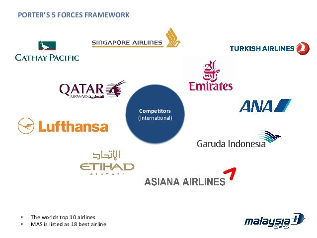 china airline porter five forces Learn about porter's five forces, a framework used to analyze external threats to companies, and discover which forces pose the biggest threats to delta.