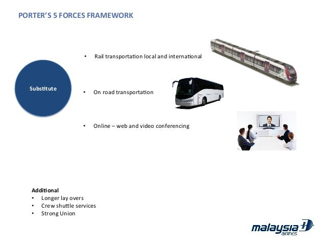management issue of malaysian airlines Malaysia airlines (mas) is the malaysian national air carrier  mas has gone  through several changes in its management over the years and.