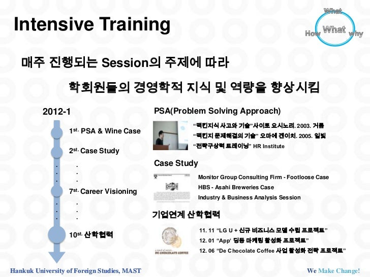 Intensive Training   매주 진행되는 Session의 주제에 따라                  학회원들의 경영학적 지식 및 역량을 향상시킴          2012-1                    ...