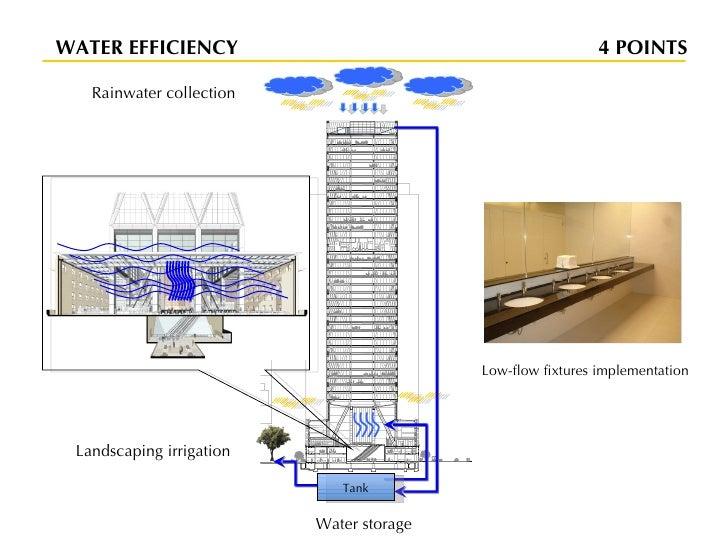 ul building materials directory pdf