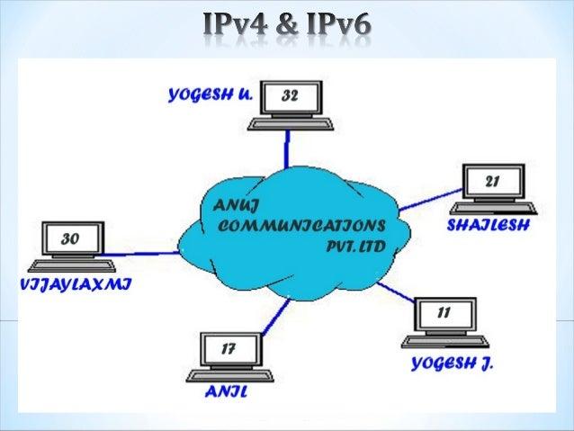 Ipv4 vs Ipv6 comparison