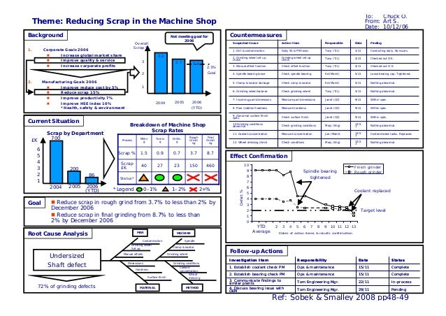 master method for solving recurrences examples pdf