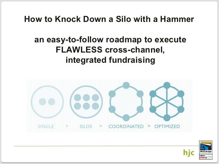 How to Knock Down a Silo with a Hammer  an easy-to-follow roadmap to execute       FLAWLESS cross-channel,         integra...