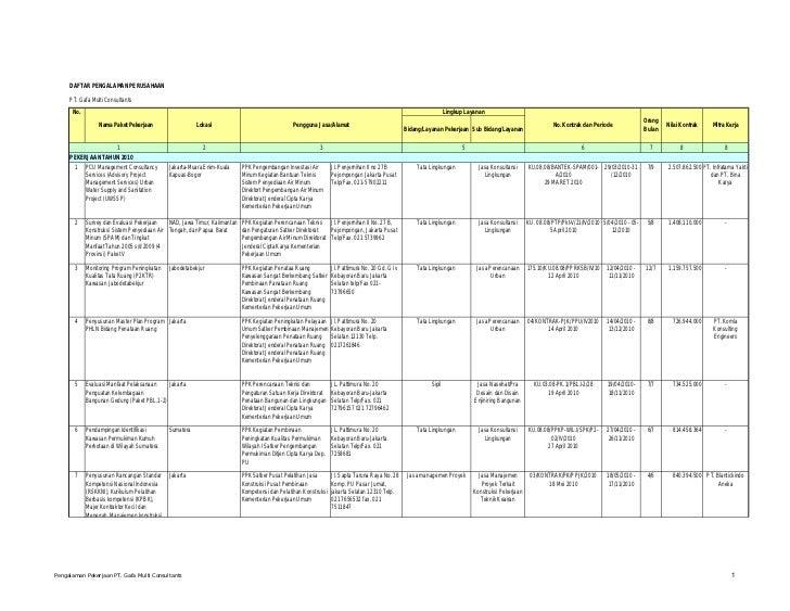 Project Profiles Gafa Multi Consultants