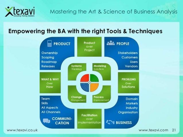 Business Master Plan