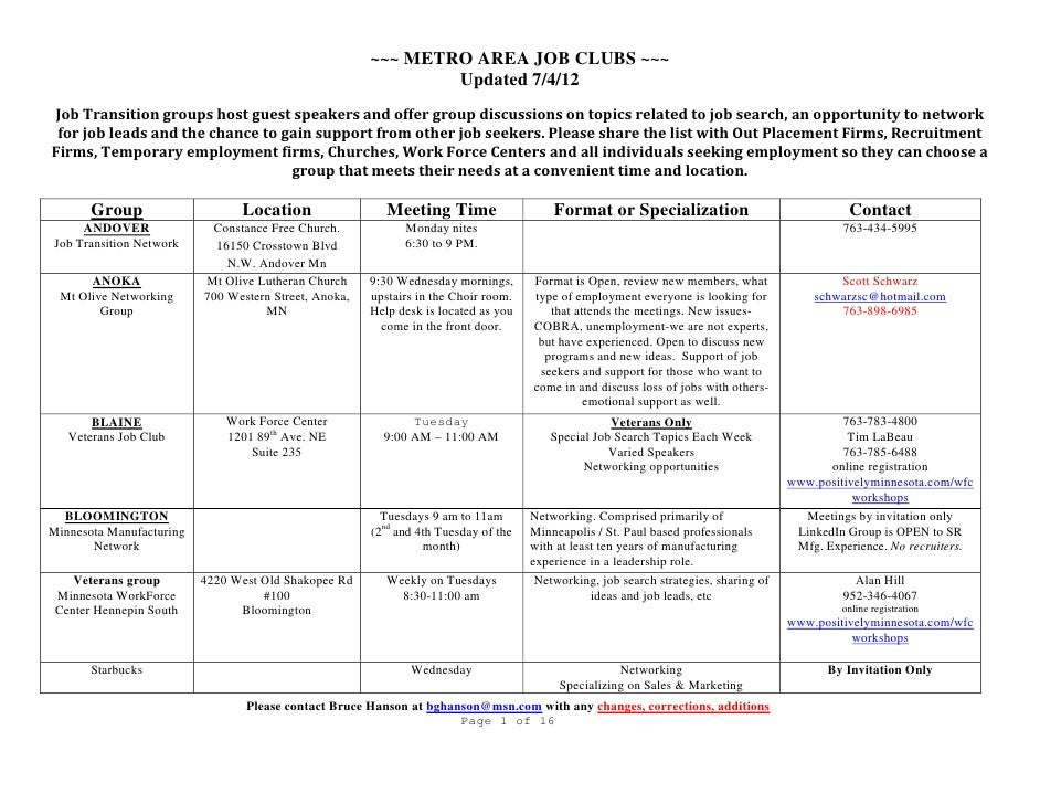 ~~~ METRO AREA JOB CLUBS ~~~                                                               Updated 7/4/12Job Transition gr...