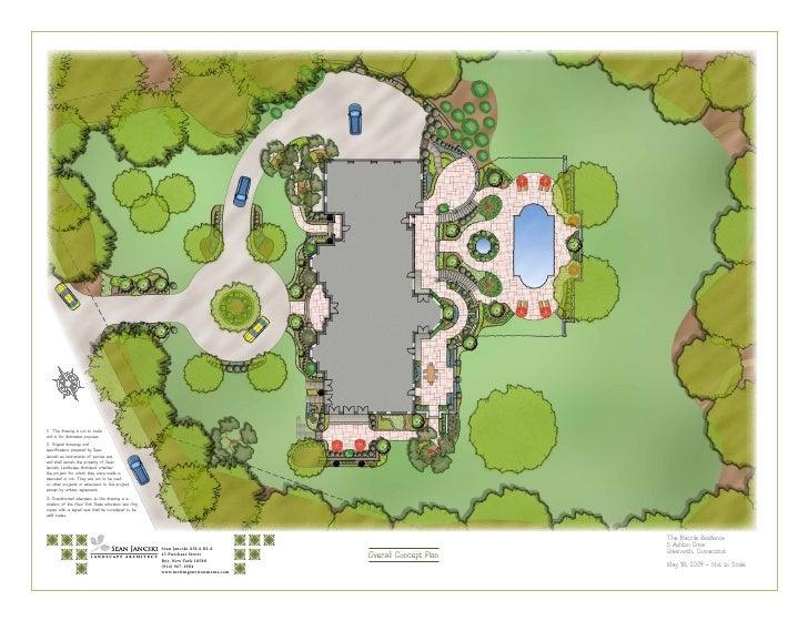 Landscape design master plan for What is landscape planning