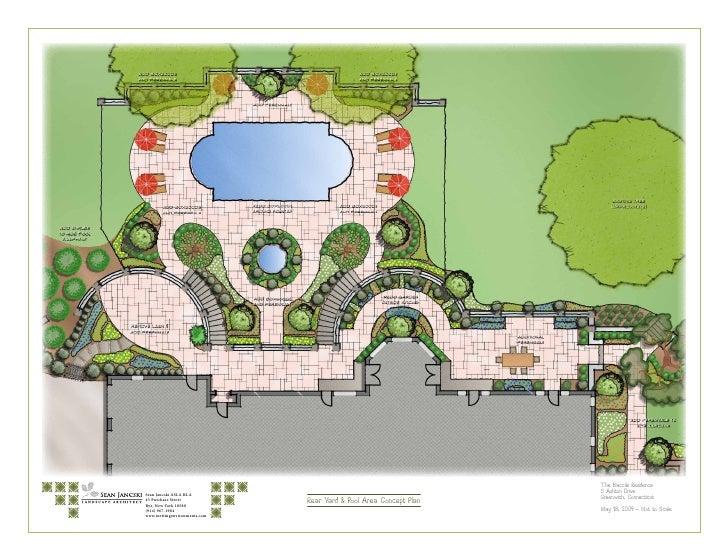 landscape design master plan