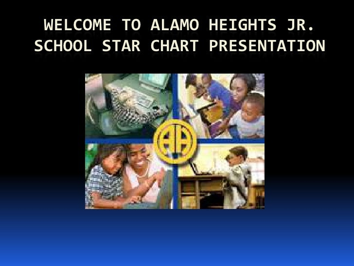 Welcome to Alamo Heights Jr. School Star Chart Presentation<br />