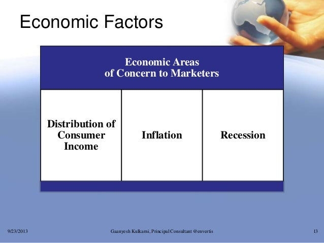 micro environment in marketing ppt 1 master thesis micro environmental factors' influence on the international marketing strategy of swedish companies in norway author: elizabeth atem tabetando, master student in marketing.