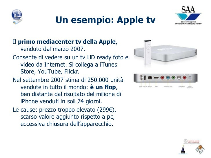 Evolution Apple tv un Esempio Apple tv