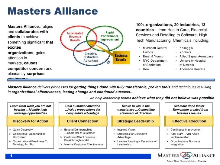 Masters Alliance Overview   Without Tools 11 10 09