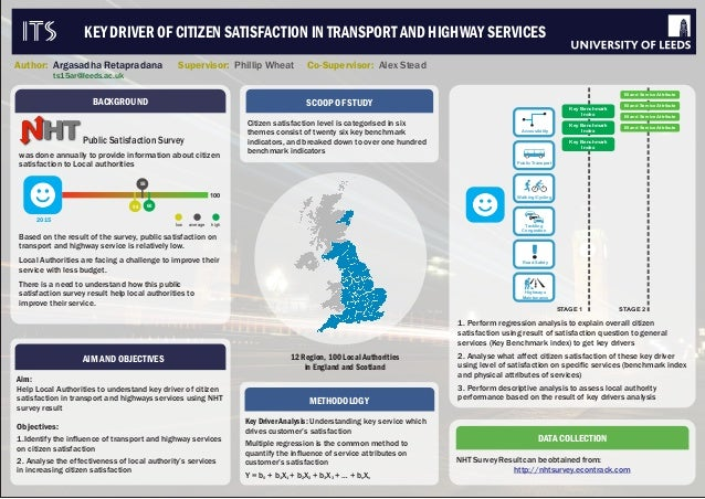 Dissertation on rail freight management