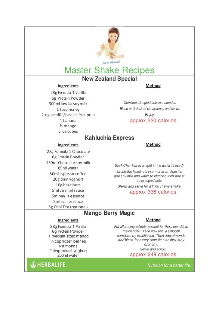 Master Shake Recipes                         New Zealand Special          Ingredients                                    M...