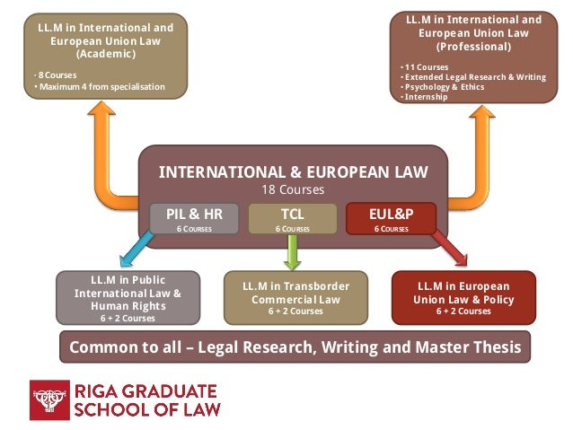 available master thesis in europe