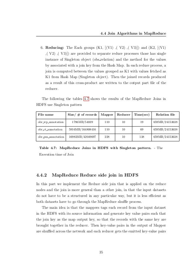 Master thesis algorithms