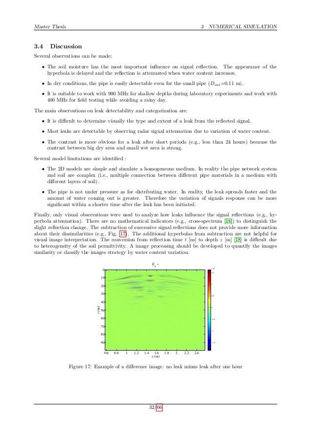 vivaldi antenna thesis Ideas for thesis in electronics and communication engineering good day  do i need hspice rf for transient simulation on a vivaldi antenna exported from hfss (4).