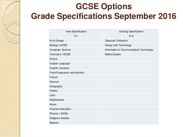 Do you think my GCSE options are good?