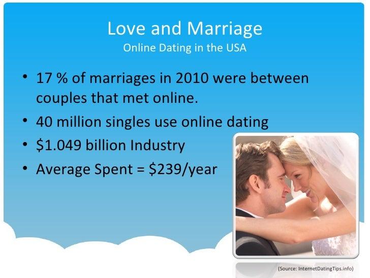 5 fm dating site