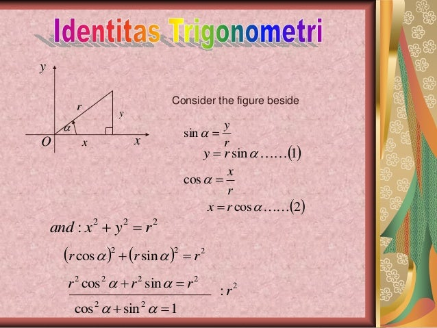 Matematika - Identitas Trigonometri