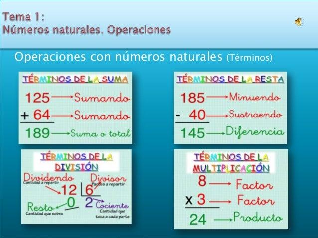 Operaciones con números naturales   (Términos)