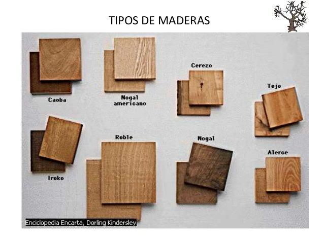 Material madera - Tipos de revestimientos exteriores ...