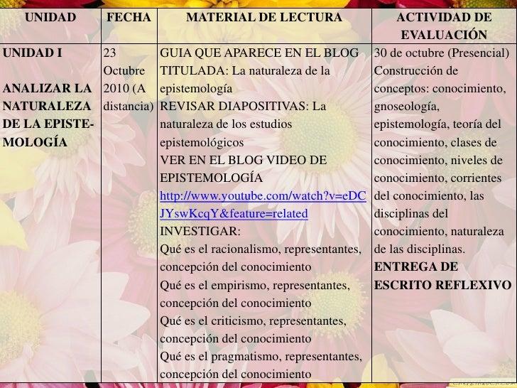 Material de lectura y evaluacion