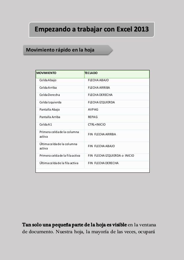 Empezando a trabajar con Excel 2013  Movimiento rápido en la hoja  MOVIMIENTO TECLADO  Celda Abajo FLECHA ABAJO  Celda Arr...