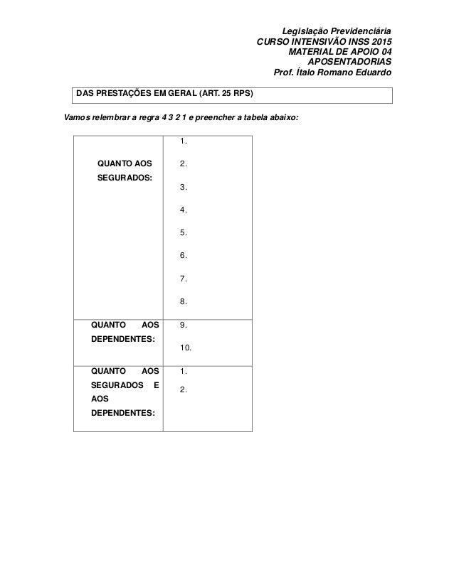 Legislação Previdenciária CURSO INTENSIVÃO INSS 2015 MATERIAL DE APOIO 04 APOSENTADORIAS Prof. Ítalo Romano Eduardo DAS PR...
