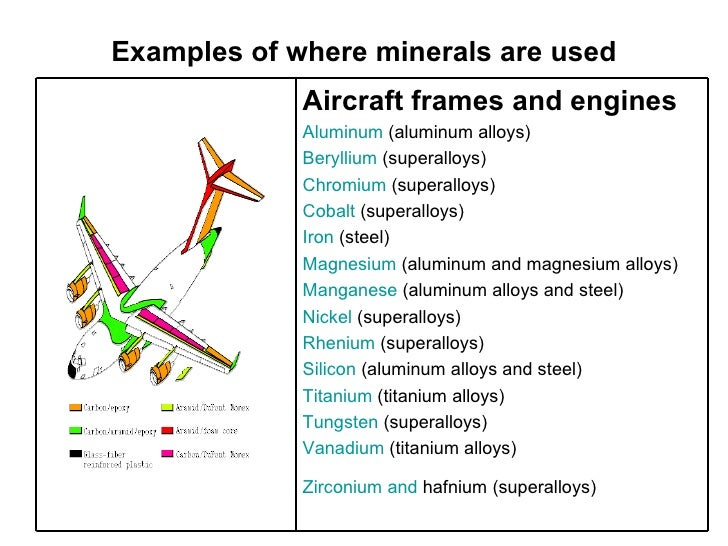 Examples of where minerals are used Aircraft frames and engines   Aluminum  (aluminum alloys)  Beryllium  (superalloys)  C...