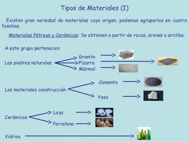 Materiales de uso - Tipos de materiales de construccion ...