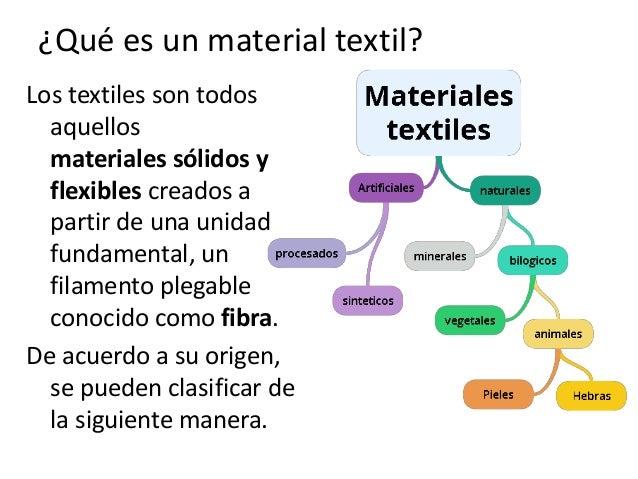 Material forex que es