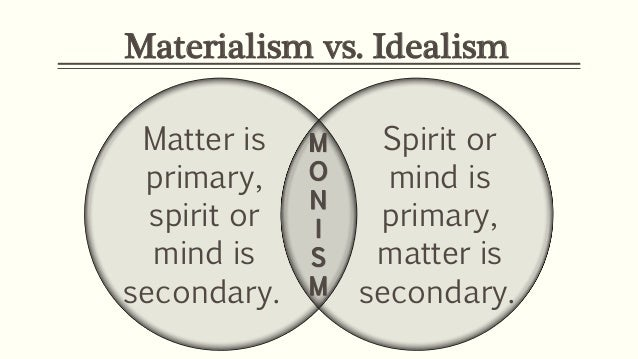 theories materialism and idealism Historical materialism central to marx's thought is his theory of historical materialism, which argued that human societies and their cultural institutions (like religion, law, morality, etc) were the outgrowth of collective economic activity.